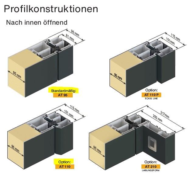 Lutz Aluminiumfenster Profile